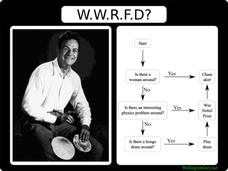 What would Feynman do?