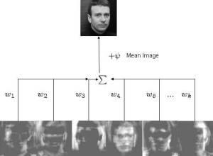 eigenfaces-reconstruction